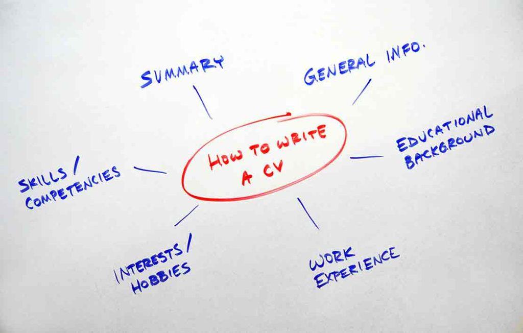 مكونات السيرة الذاتية بالتفصيل للتقديم على عمل أو منحة أو أي فرصة أخرى Next Edu Step